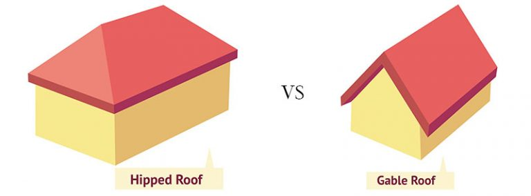 f.p.d.-home-inspections-hip-roof-vs-gable-roof-768x284